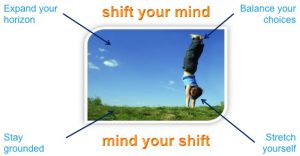 mind-shift-philosophy